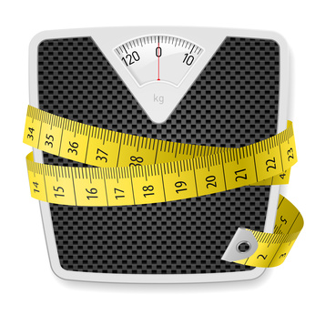 Calculating Adjusted Body Weight